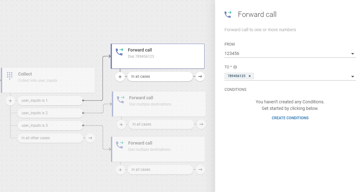 Flow use case -  Improve Customer Care Responsiveness - forward call