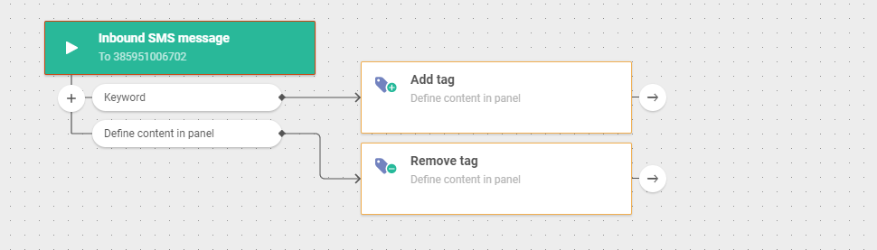 Add or remove tagg in Flow