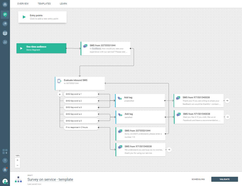 Infobip Flow template