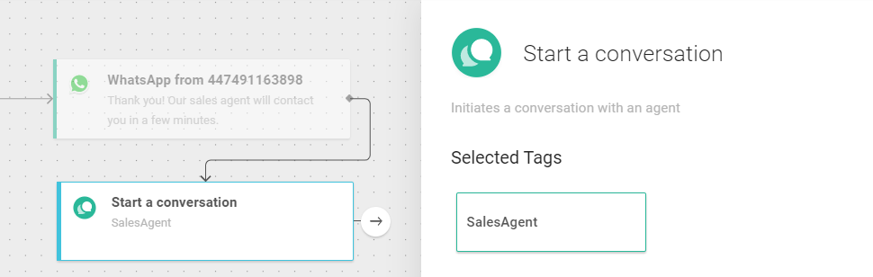 WhatsApp use case - Assign a Customer Inquiry to the Right Agent - start conversation