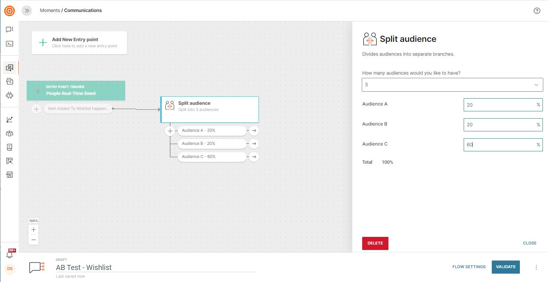 ab testing audiences