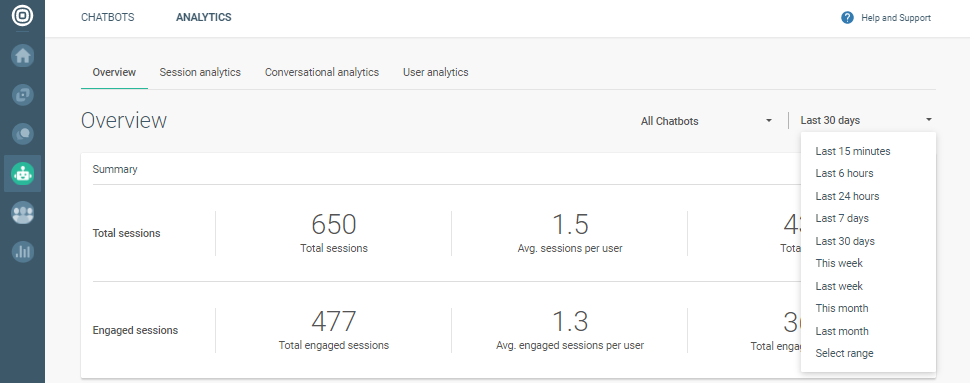 Time period for analytics