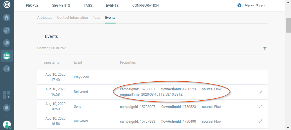 campaign id on cpaas