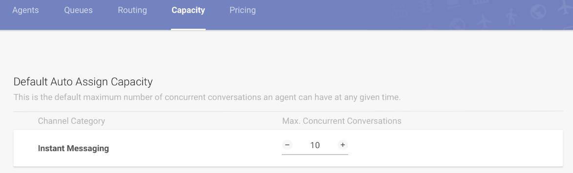 Conversations - Auto assign capacity