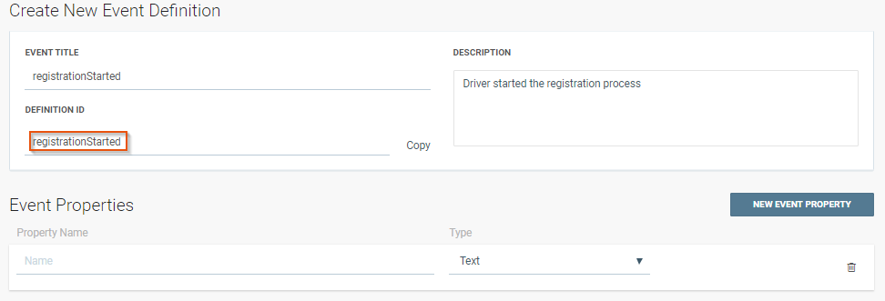 creating event definition id