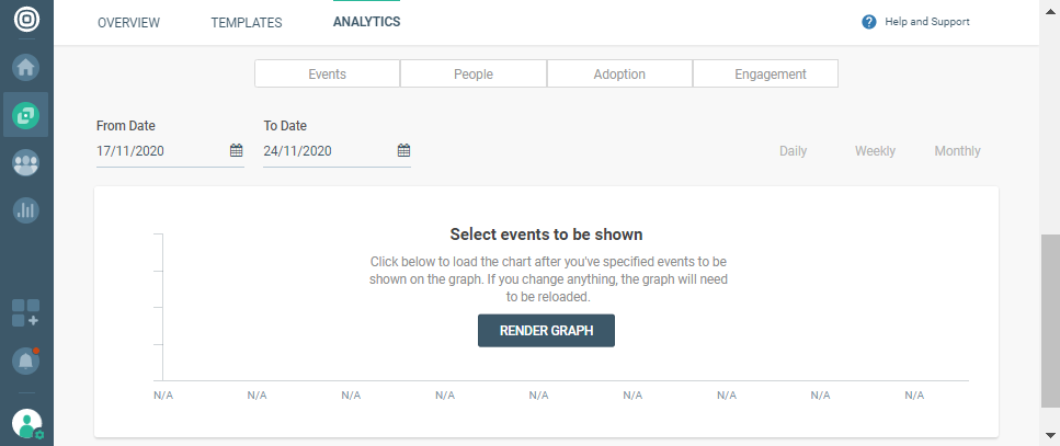 user events shown on graph