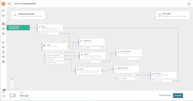 ivr communication on customer engagement platform
