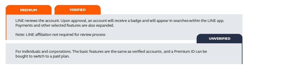 Account types LINE