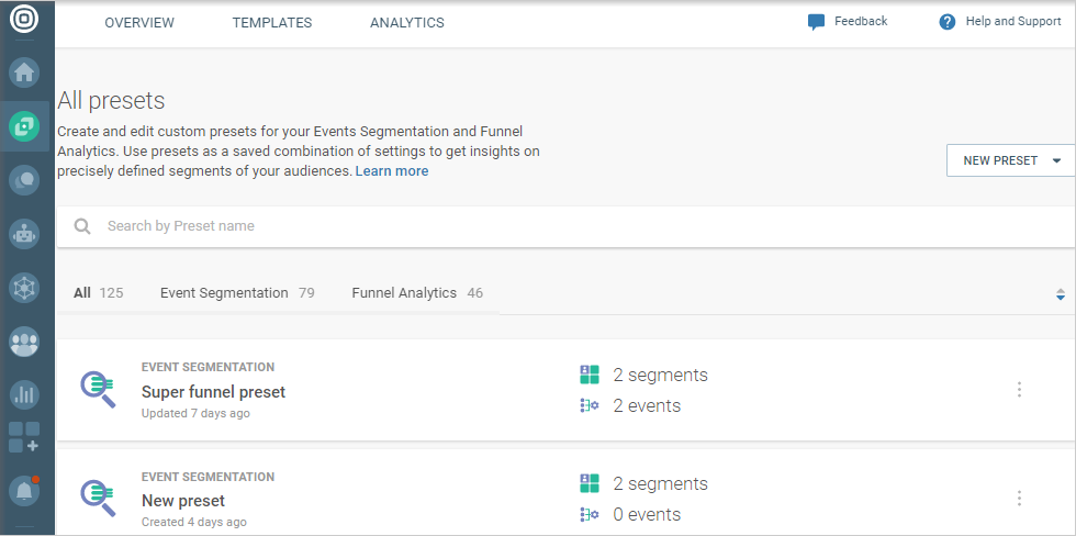 reports in audience analytics