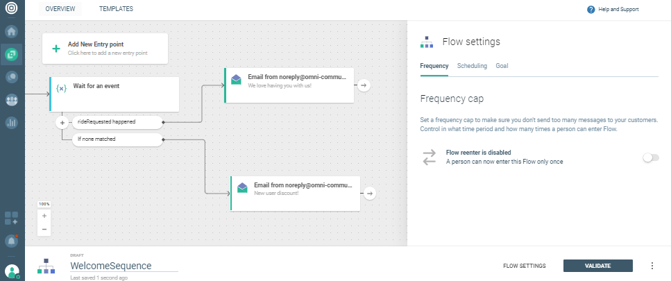 scheduling communication with customers
