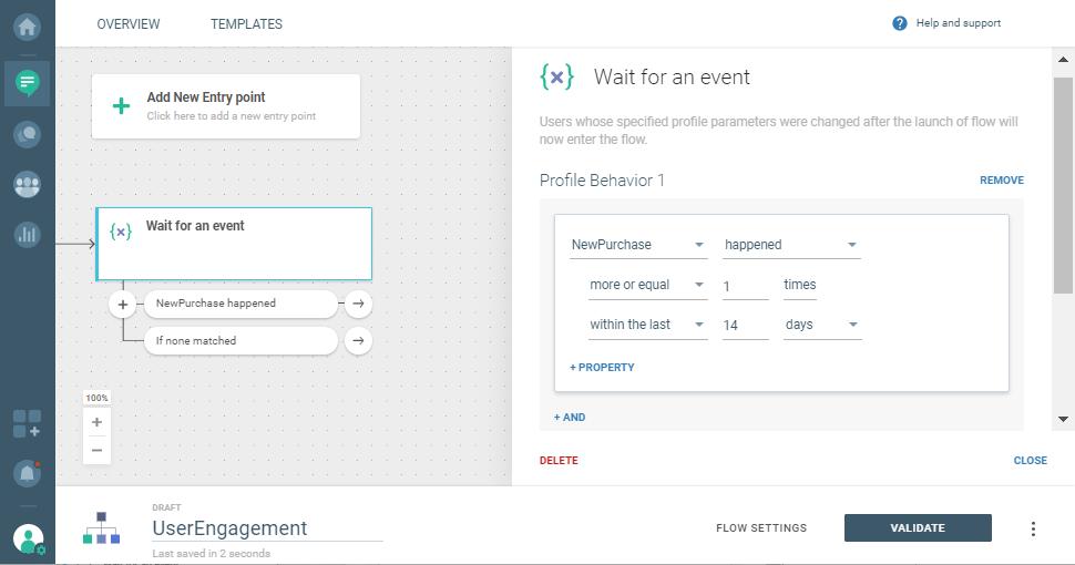 user behavior on communication platform