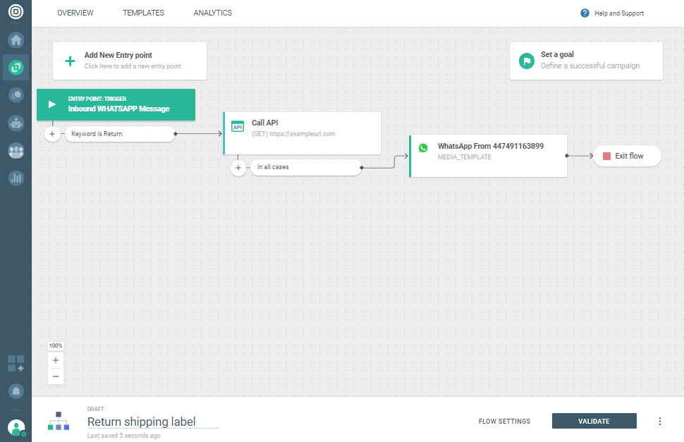 Send return shipping label use case flow example