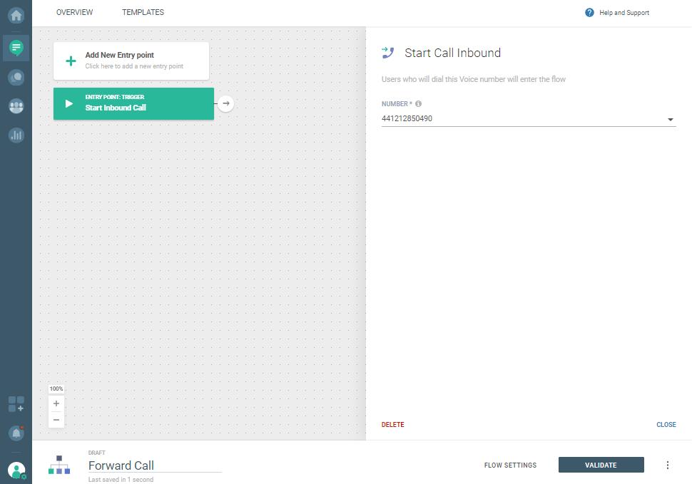 Voice use case - Forward Call start inbound