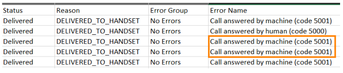 Voice use case - Answering machine detection - report error codes